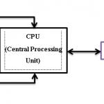 Modul Organisasi & Arsitektur Komputer